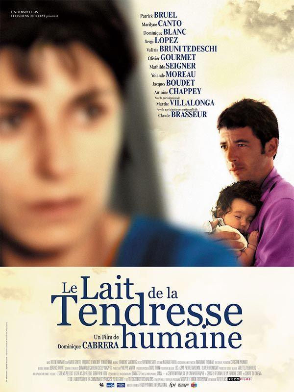 Movie poster of Le Lait de la tendresse humaine