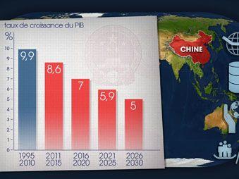 Movie pictures Dessous des cartes - La Chine change