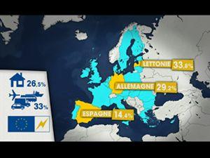 Movie pictures Le Dessous des cartes - Portrait énergétique de l'UE 1/2