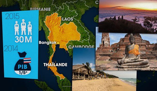 Movie pictures Dessous des cartes - Thaïlande : succès économique, impasse politique