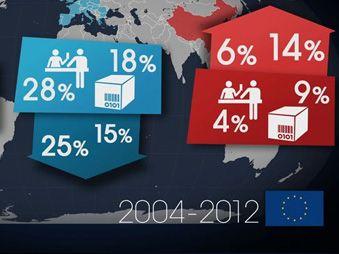 Movie pictures Le Dessous des cartes - L'euroscepticisme en questions